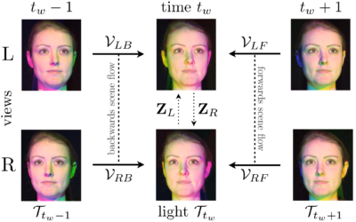Photogeometric Scene Flow for High-Detail Dynamic 3D Reconstruction